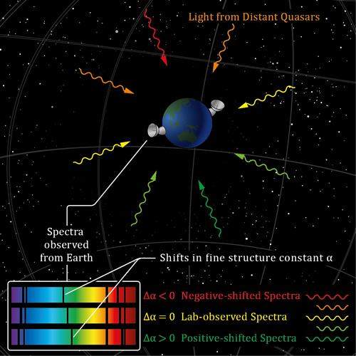 Resultado de imagen de Constantes y leyes universales