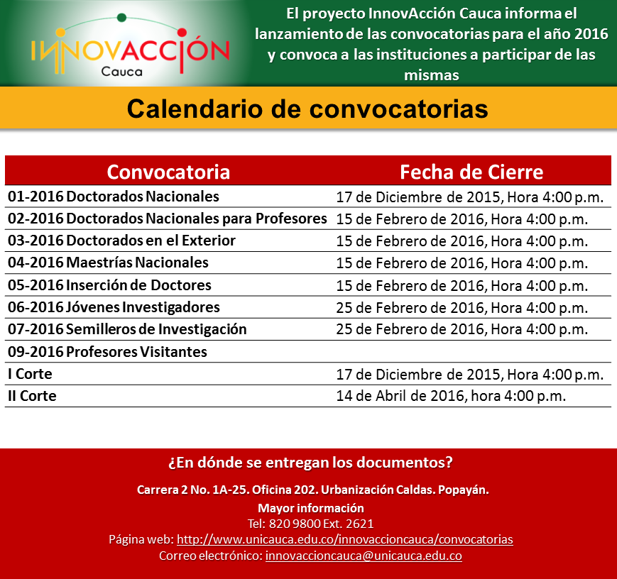 Cumple tus sue os post late a las convocatorias 2016 que for Convocatorias para profesores 2016